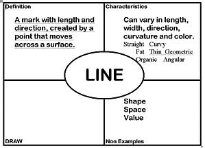 go-line-frayer
