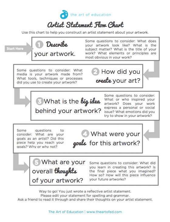 artist-statement-flow-chart